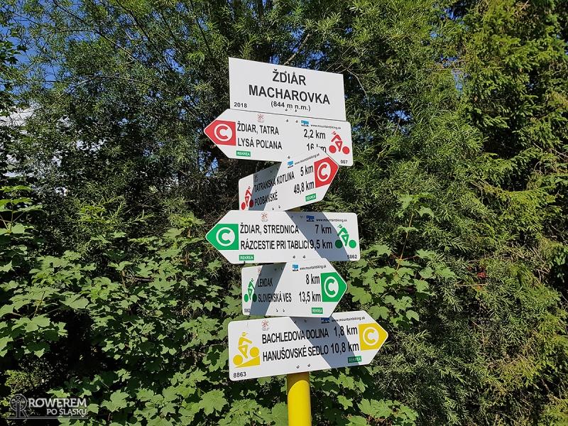 Oznakowanie Szlaku Wokół Tatr na Słowacji