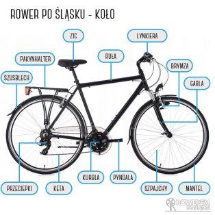 Rower po Śląsku