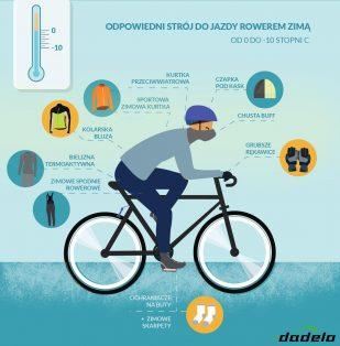 Ubranie na rower: od 0 do -10 stopni