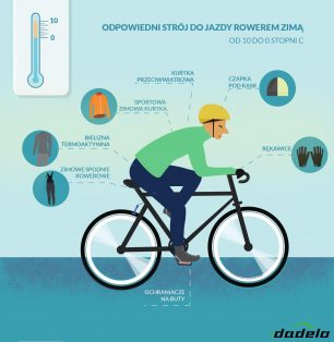 Ubranie na rower: od 10 do 0 stopni