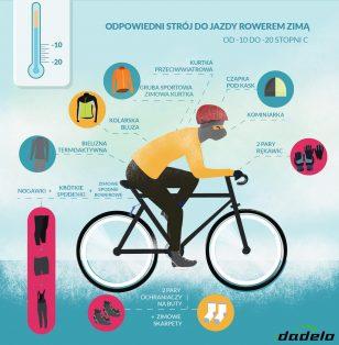 Ubranie na rower: od -10 do -20 stopni